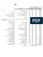 1112 Special Appropriations Fund Balance Sheet