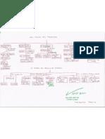 Mapa conceptual 1ºB (2)