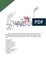 Kimia Teknik - Mekanisme Mesin Boiler Batubara