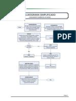 fluxograma licenciamento ambiental