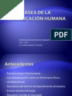 Fundamentos de La Comunicacion Humana