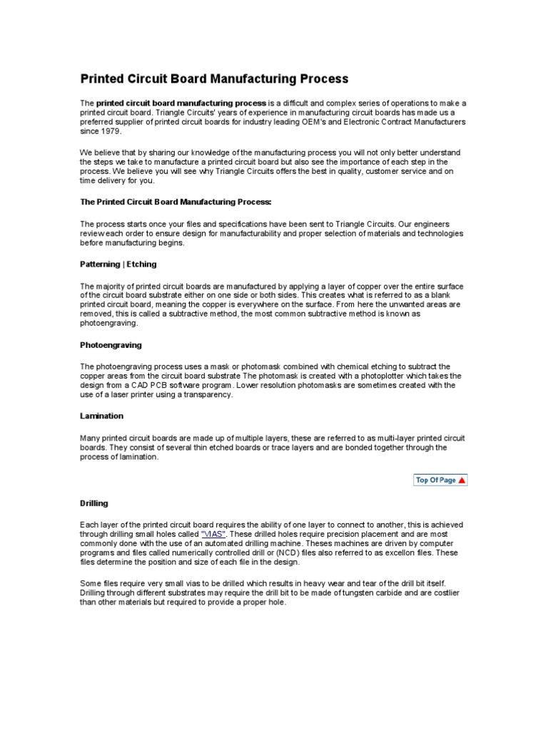 Printed Circuit Board Manufacturing Process | Printed Circuit Board
