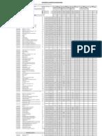 CRONOGRAMA DE ADQUISICIONES