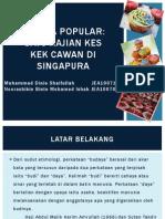 Budaya Popular - Cupcakes