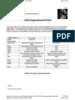 NASA Organizational Charts