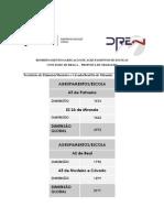 Proposta Agregação Agrupamentos em Braga