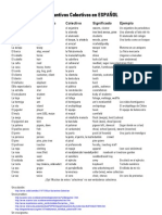 Sustantivos_Colectivos inglés-español