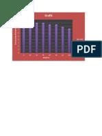 grafik agar2