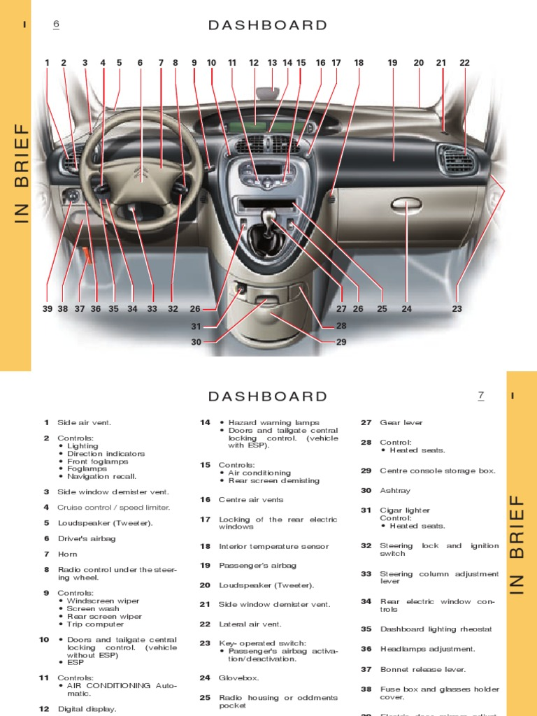 manual xsara picasso headlamp automatic transmission rh scribd com Citroen C3 Picasso Citroen Xsara Picasso Exclusive