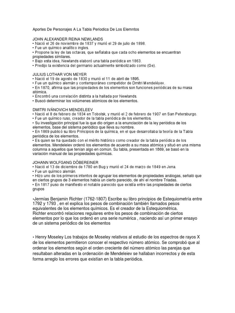 tabla periodica - Quien Elaboro La Tabla Periodica De Los Elementos Quimicos