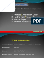 Day- 3 Tcp Ip Model