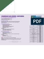 Combinado San Andres Cartagena