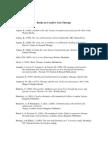 Books on Creative Arts Therapy- Bibliografie