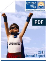 Annual Report Single Page