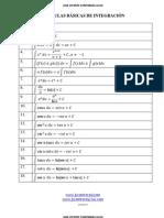 Formulas Basicas de Integracion
