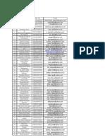 Database Agh 44