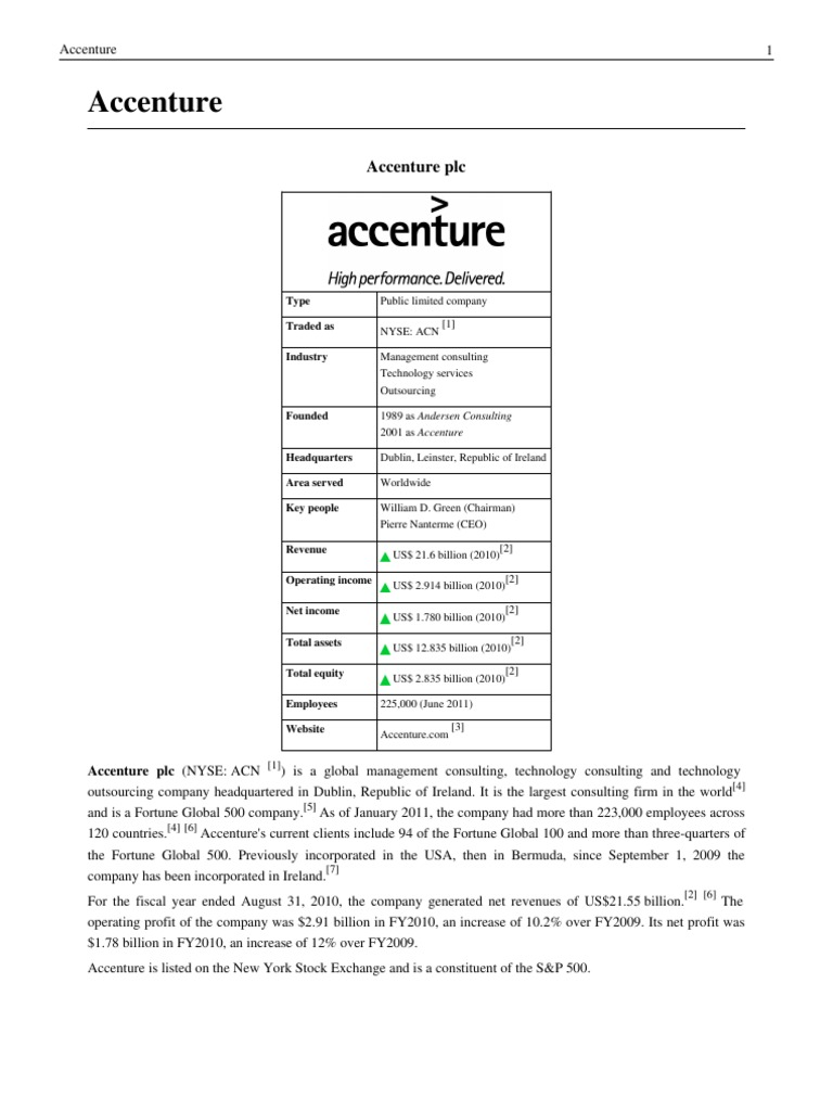 stunning accenture upload resume pictures simple resume office