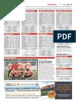 Clasificaciones de las ligas de Futbolcity en Superdeporte. 2 de Mayo 2012