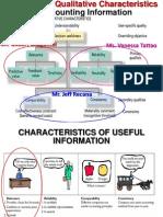 Qualitative Characteristics Gilbert
