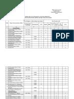 Copy of Secular Religious Staff Information Profarma