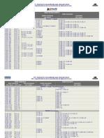 Tabela_Equivalencia-USIMINAS