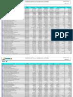 Http Reportes.sigma.gob.Bo Reports Rwservlet Report=r Web Crg Ppto Ent