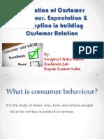 What is Consumer Behaviour (1)