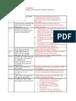 Guia de Estudio - Modulo I - Capitulo 3