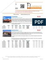 Anderson Commercial Properties - Available Commercial Lease Space - Sedona, Verde Valley, Arizona