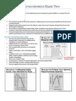 CIS Microeconomics Exam Two Review