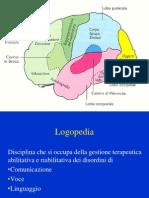 Lezioni logopedia