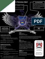 Anatomy of MetamorphosIs