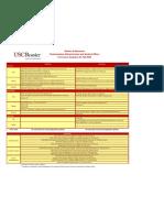 PASA Curriculum Snapshot 2012-2013