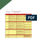 MFT Curriculum Snapshot 2012-2013