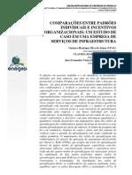 COMPARAÇÕES ENTRE PADRÕES INDIVIDUAIS E INCENTIVOS ORGANIZACIONAIS