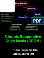 CSOM Treatment