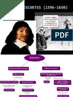 Ffi de René Descartes