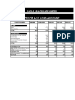 Common Size Balance Sheet