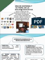 LA TEORIA DE SISTEMAS Y SU PAPEL EN LA TECNOLOGIA EDUCATIVA