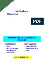 clase_insufcardiaca2008