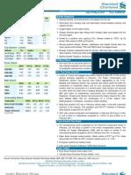 India Market Wrap 02032012