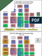 Agile Curriculum Skillsoft