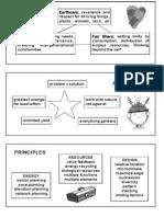 SG_ethics Attitudes Principles