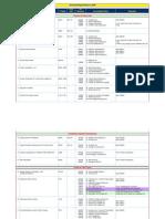 SAP Accounting 2