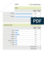2012 Survey Summary