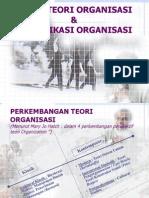 Teori Organisasi Komunikasi