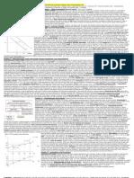 Economics Final Sheet Intense Cogitation Version