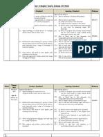 Year 2 English Yearly Scheme of Work