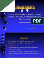 2_diagramacion_de_procesos