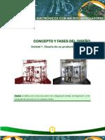 u1-diseño de un producto electronico